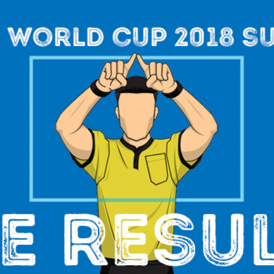 Wizu World Cup Survey - The Results Are In